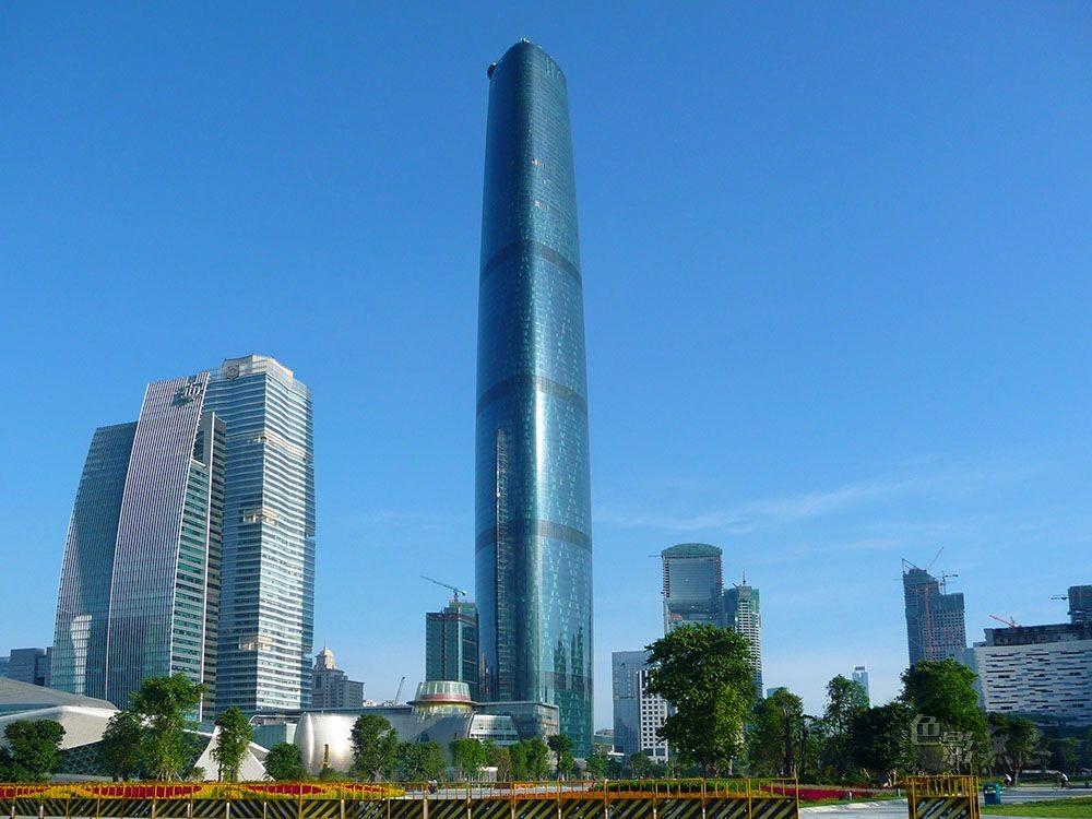 Fin. centar Kina