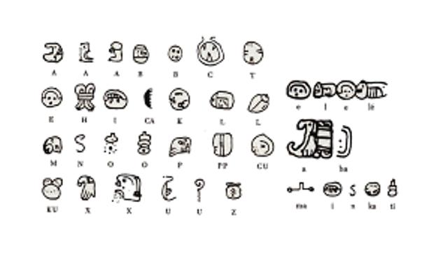 Majanski_alfabet