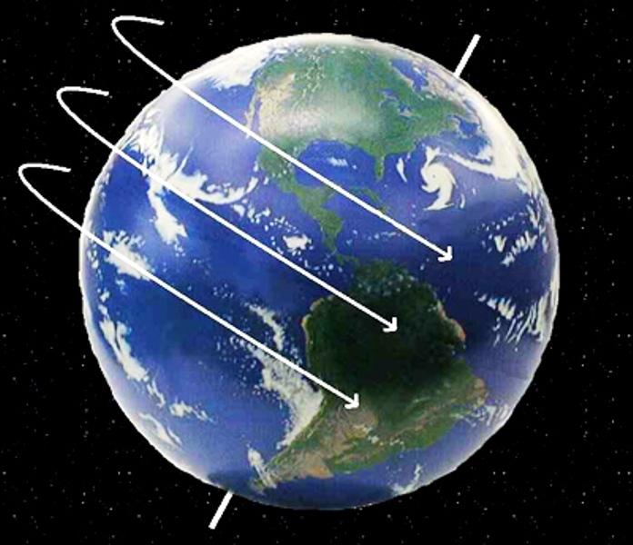 rotacija_zemlje