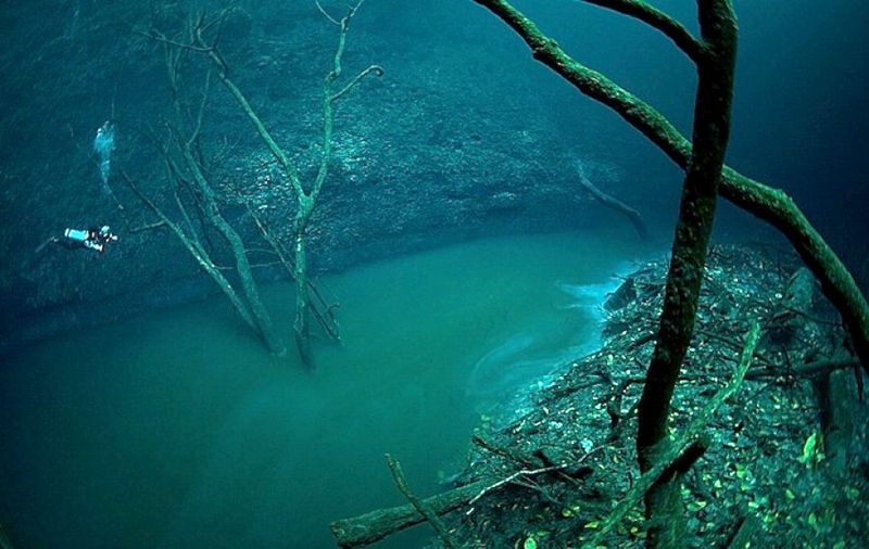 podvodna_reka