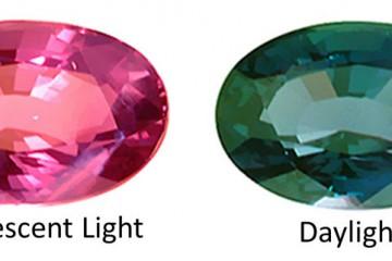 Foto: chemistry-blog.com